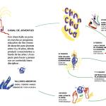 Ayuntamiento de Novelda 82665867_2879591672083744_5311740768275136512_n-150x150 Juventud pone en marcha Proyecto Chanchullo, una visión de la realidad a través de la creación artística