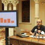 Ayuntamiento de Novelda 02-5-150x150 L'Ajuntament redueix el deute i el període mitjà de pagament a proveïdors després del tancament del segon trimestre de l'any