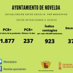 Ayuntamiento de Novelda 02-150x150 Novelda ofrecerá el pabellón municipal para la realización de las vacunaciones masivas que proyecta el Consell